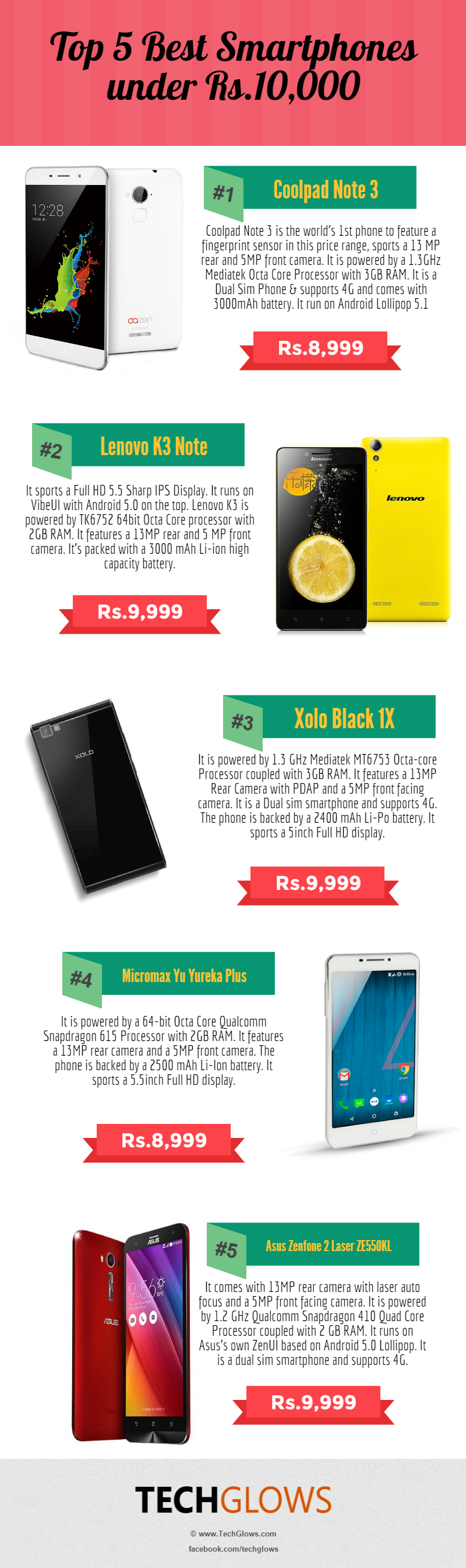 top 5 smartphones under 10000rs