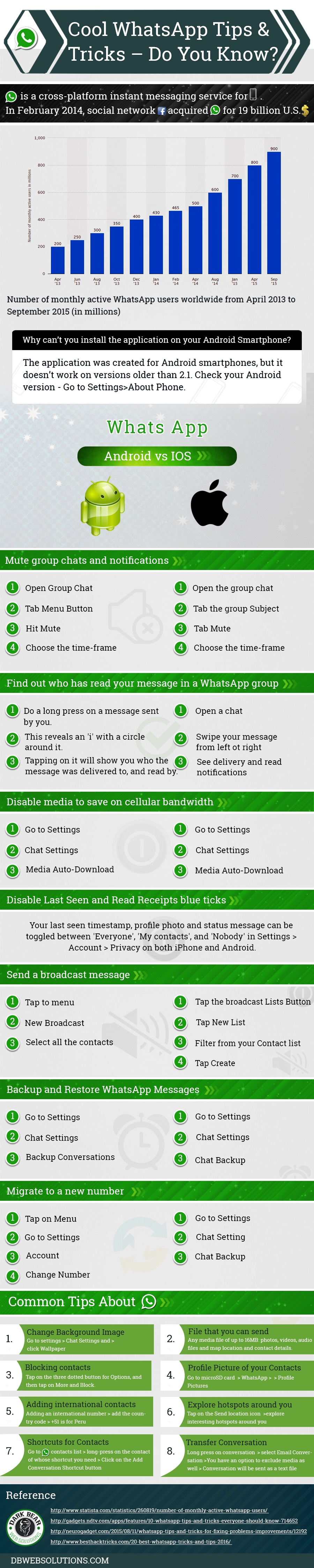 Cool Whats App Tips and Tricks - Infographic