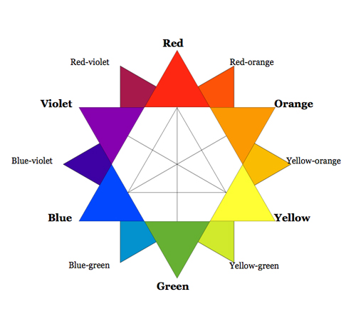 Why Your Colour Scheme Should Match Your Web Content and Products